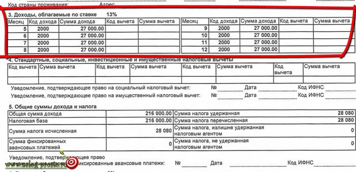Декларации в налоговую 2 ндфл первомайский стекольный завод смоленская область бухгалтерия